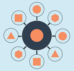 Inbound Marketing Topic Cluster Image