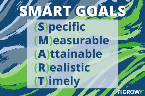 Smart Goals (1)